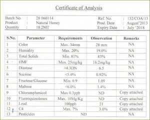 Specs for honey from India (2)